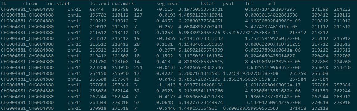 varscan-copynumber-DNAcopy-output